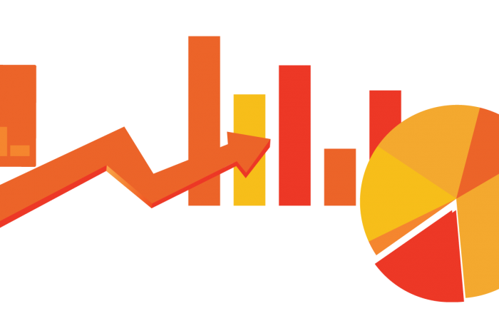 Analytics ganha nova ferramenta de e-commerce